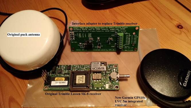 Jeff Thomas GPS II Internals