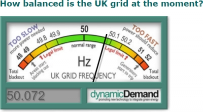 UKGridFrequency